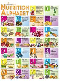 Nutrition Alphabet