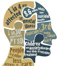 Some mental health statistics