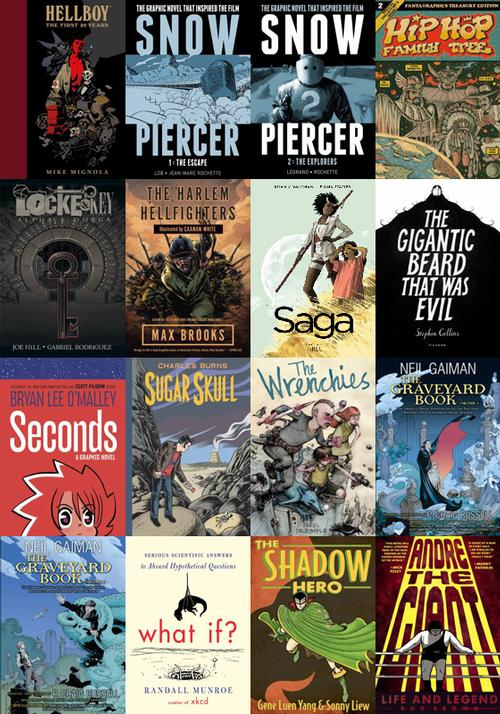 Graphic Novels: Top 14 of 2014