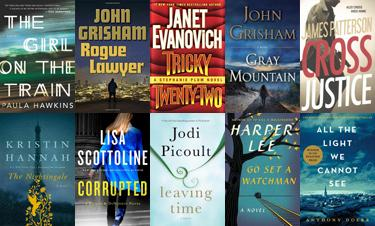 The most popular titles borrowed in 2016 across the entire Free Library were...