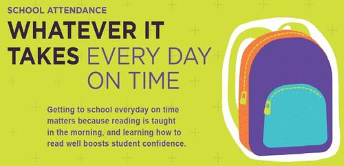 Attendance is critical to academic success.