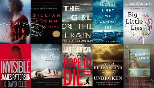 Top 10 ebooks Downloaded from OverDrive Digital Library in June 2015