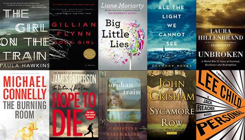 Top 10 ebooks Downloaded in July 2015