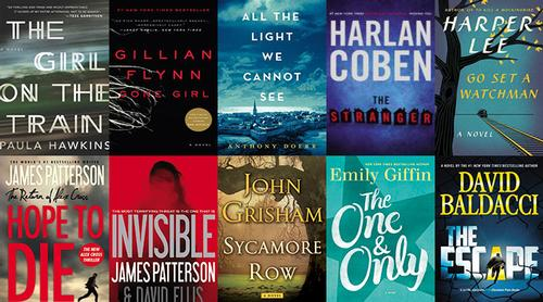 Top 10 ebooks Downloaded in August 2015