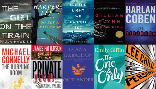 Top 10 ebooks Downloaded September 2015