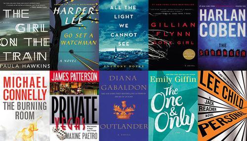 Top 10 ebooks Downloaded September 2015