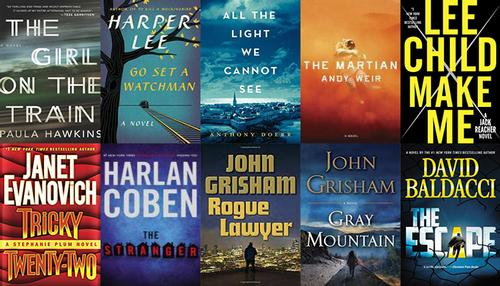 Top 10 ebooks Downloaded in December 2015