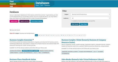 Screenshot of the Free Library's business database page