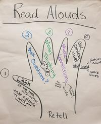 Read Aloud Tips