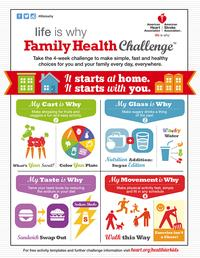 Family Health Challenge infographic