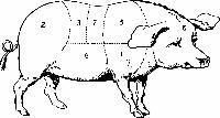 Whole Hog Butchering, November 16